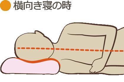 横向き寝の時