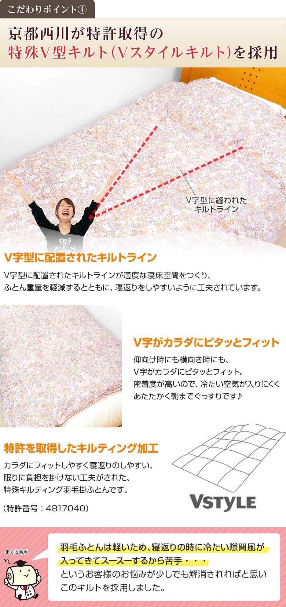 京都西川が特許取得の特殊V型キルト(Vスタイルキルト)を採用